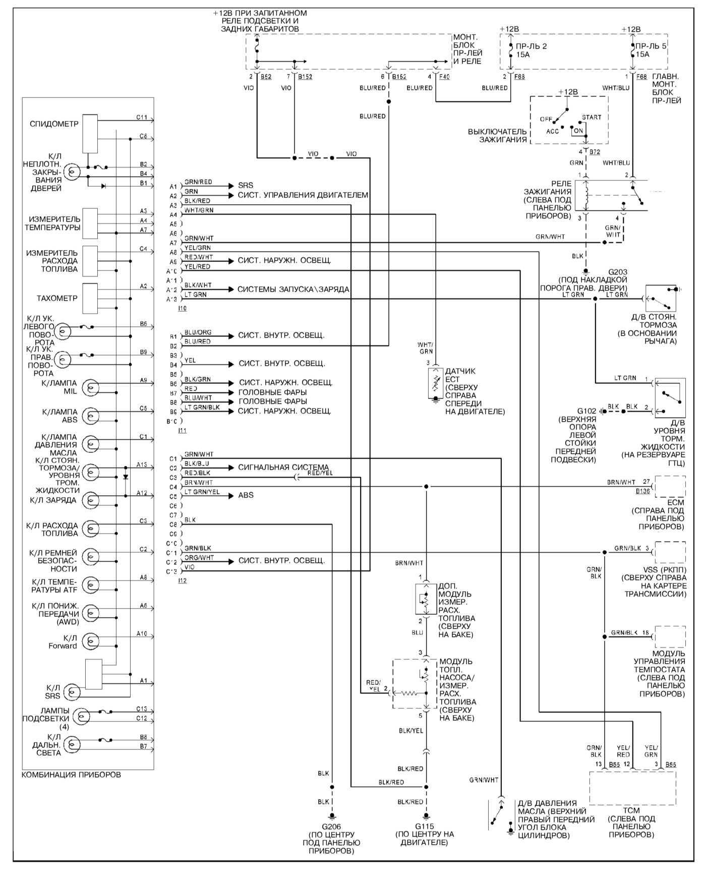 Схема электрооборудования на субару форестер